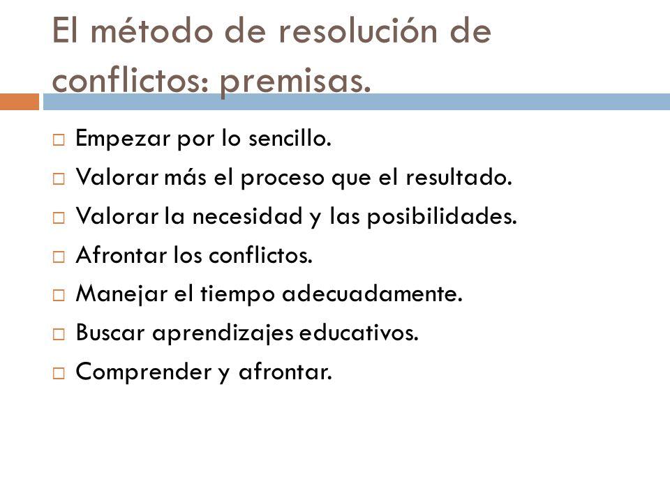 El método de resolución de conflictos: premisas.