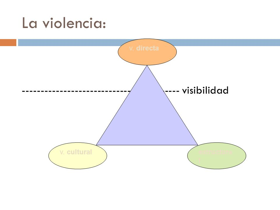 La violencia: ------------------------------------------ visibilidad