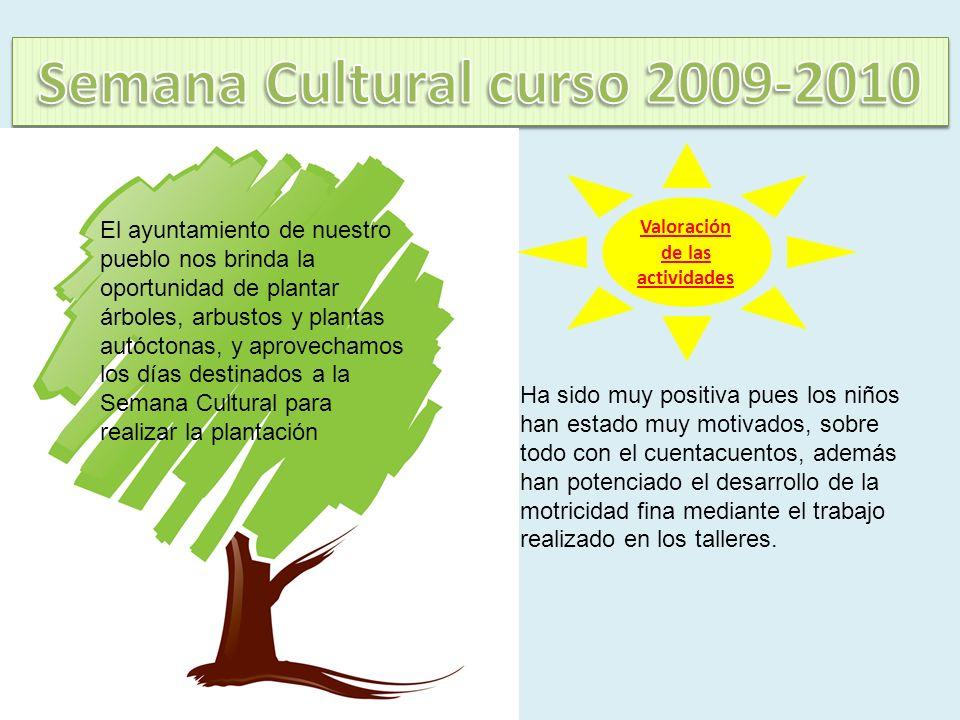 Semana Cultural curso 2009-2010 Valoración de las actividades