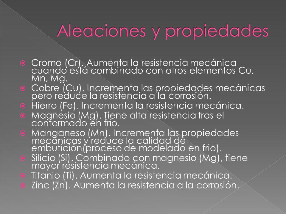 Aleaciones y propiedades