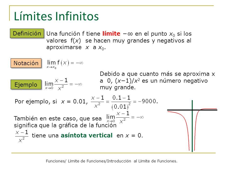 Funciones/ Límite de Funciones/Introducción al Límite de Funciones.