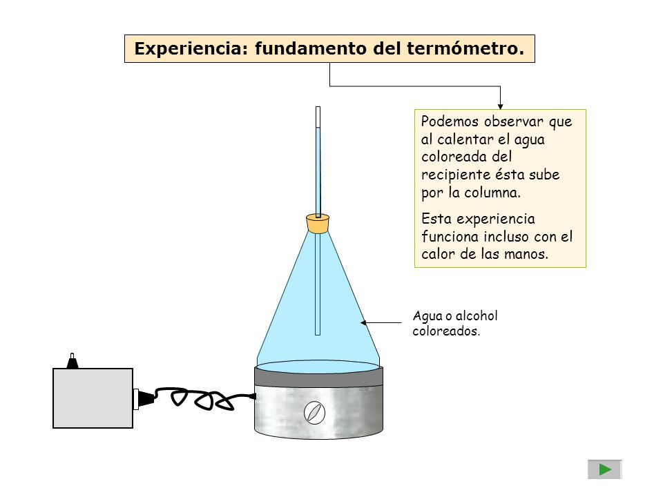 Experiencia: fundamento del termómetro.