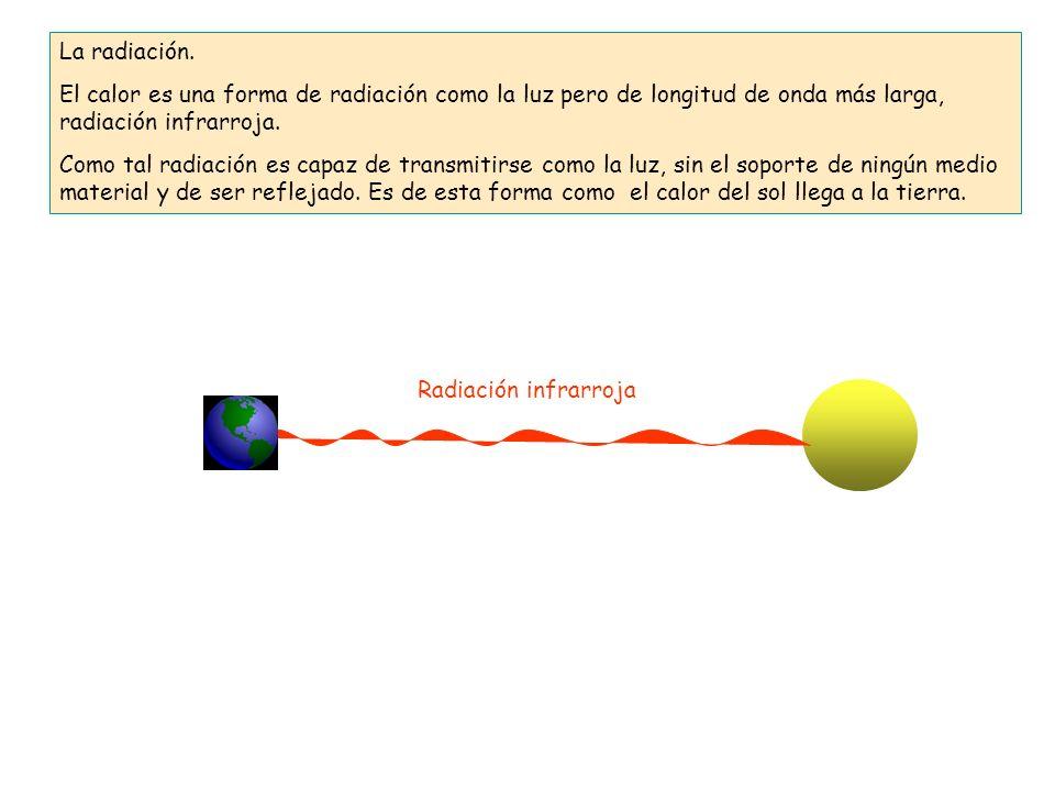 La radiación. El calor es una forma de radiación como la luz pero de longitud de onda más larga, radiación infrarroja.