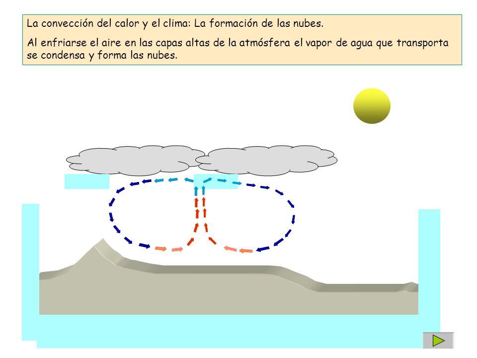 La convección del calor y el clima: La formación de las nubes.