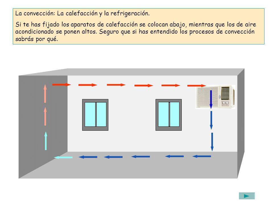 La convección: La calefacción y la refrigeración.