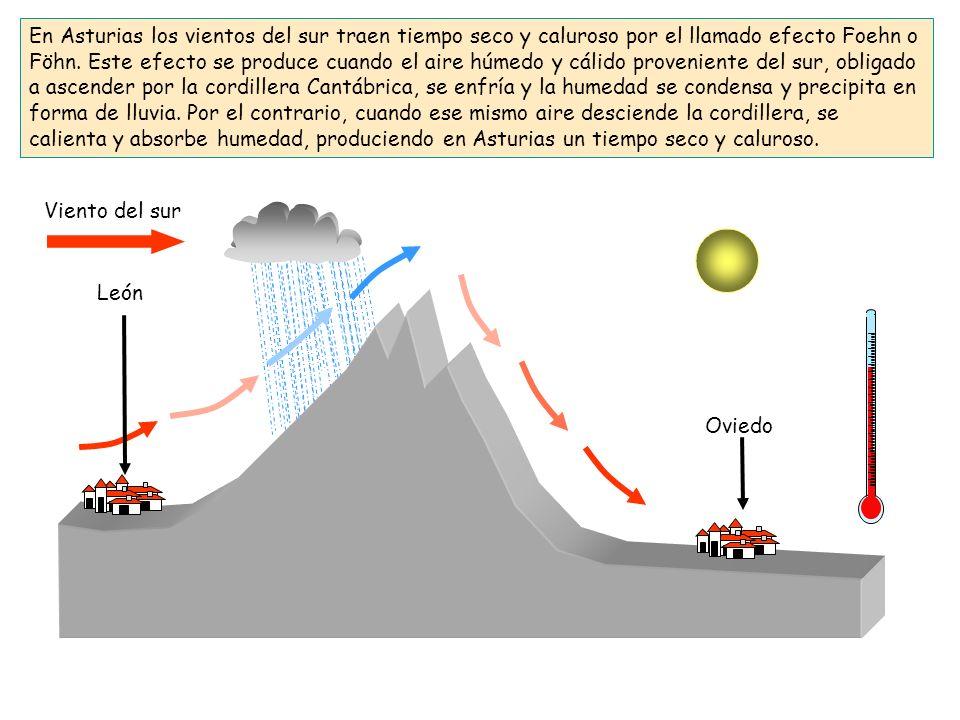 En Asturias los vientos del sur traen tiempo seco y caluroso por el llamado efecto Foehn o Föhn. Este efecto se produce cuando el aire húmedo y cálido proveniente del sur, obligado a ascender por la cordillera Cantábrica, se enfría y la humedad se condensa y precipita en forma de lluvia. Por el contrario, cuando ese mismo aire desciende la cordillera, se calienta y absorbe humedad, produciendo en Asturias un tiempo seco y caluroso.