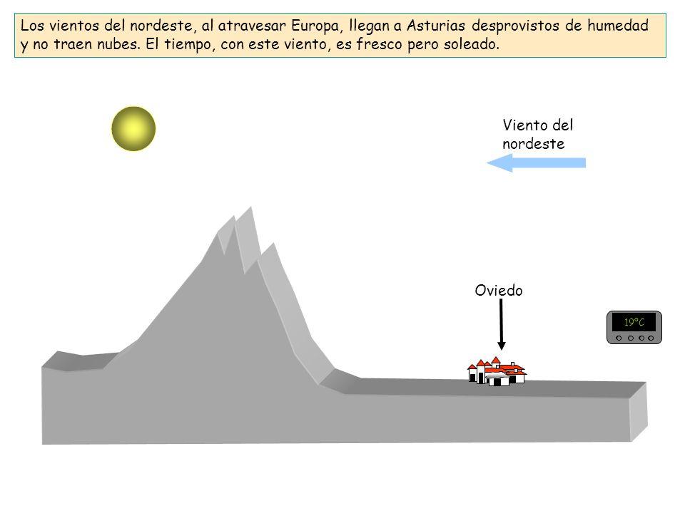 Los vientos del nordeste, al atravesar Europa, llegan a Asturias desprovistos de humedad y no traen nubes. El tiempo, con este viento, es fresco pero soleado.