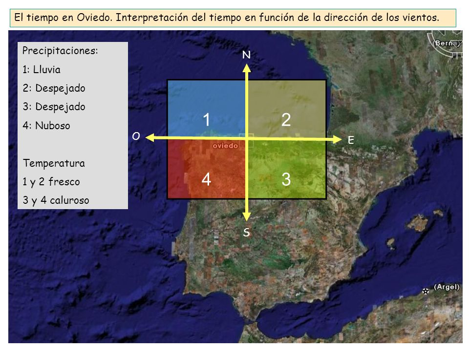 El tiempo en Oviedo. Interpretación del tiempo en función de la dirección de los vientos.