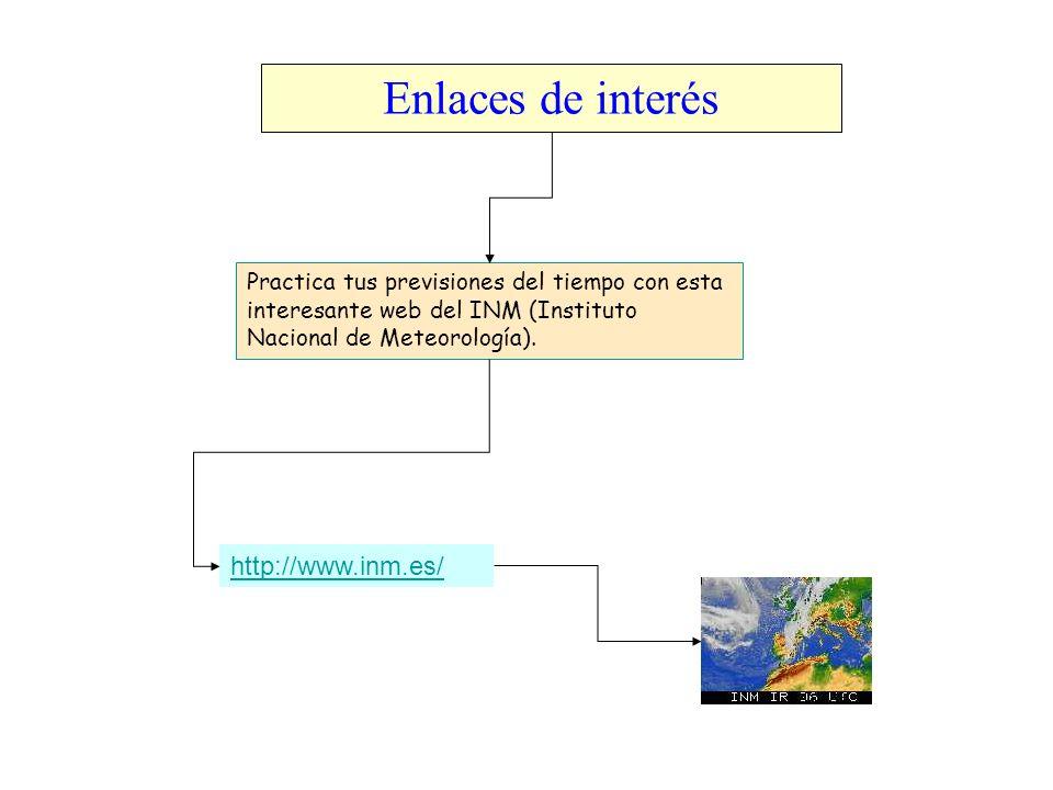 Enlaces de interés http://www.inm.es/