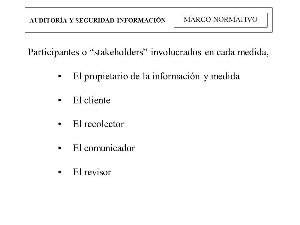 Participantes o stakeholders involucrados en cada medida,