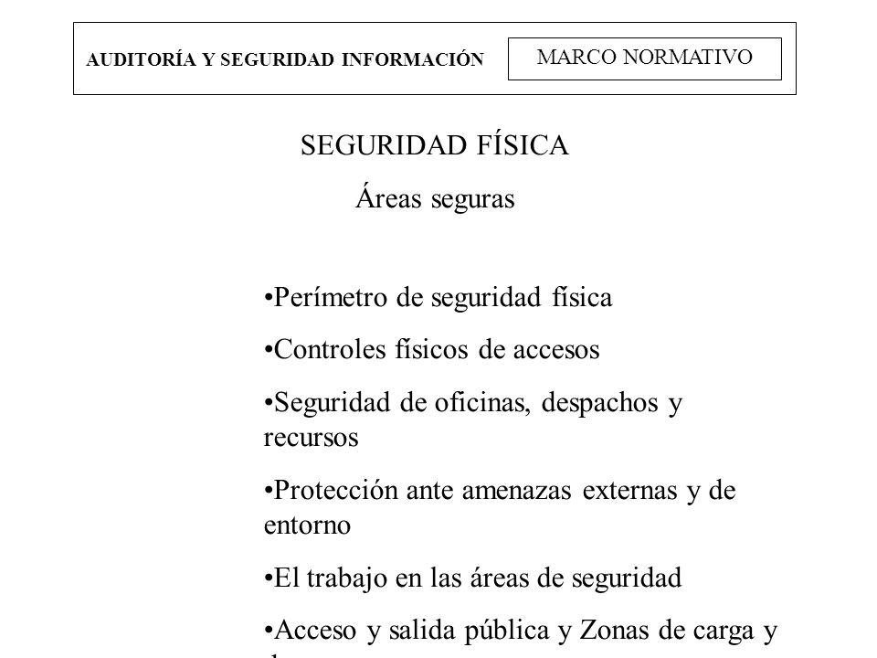 Perímetro de seguridad física Controles físicos de accesos