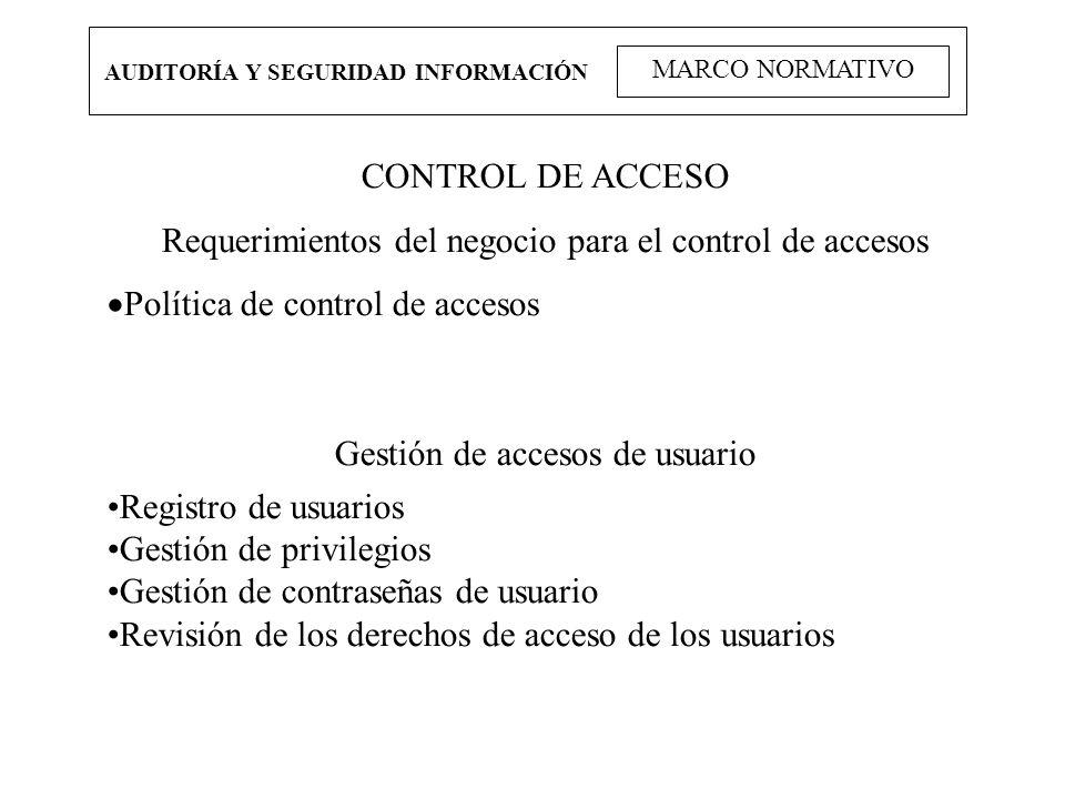 Requerimientos del negocio para el control de accesos