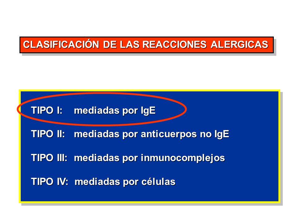 CLASIFICACIÓN DE LAS REACCIONES ALERGICAS