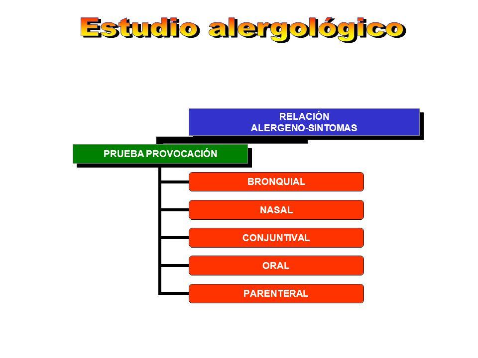 Estudio alergológico