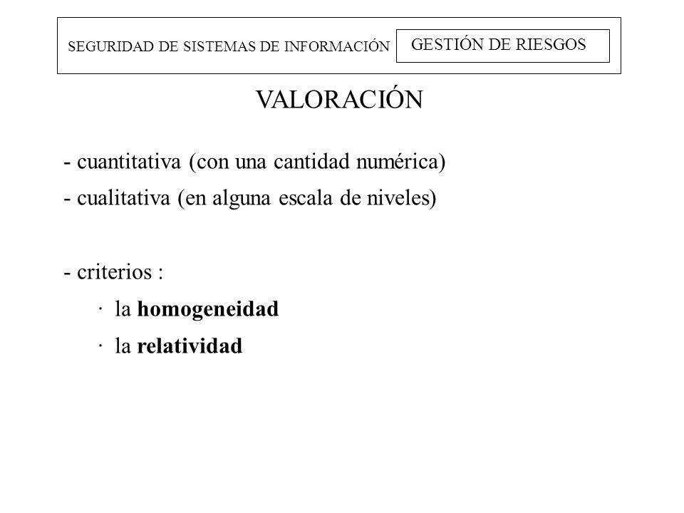 VALORACIÓN cuantitativa (con una cantidad numérica)