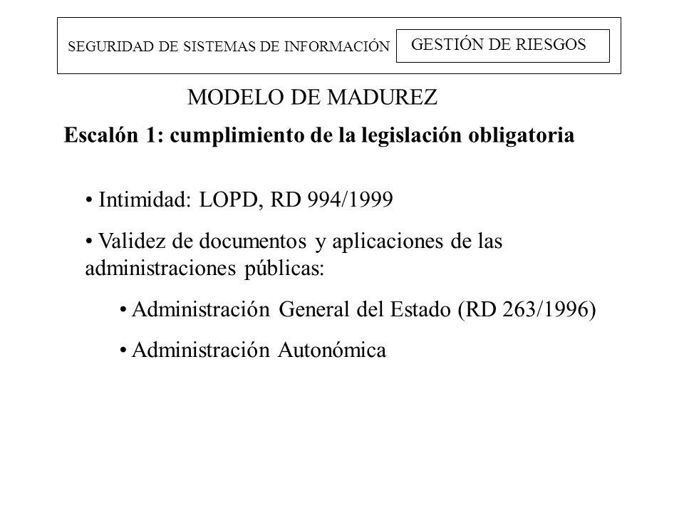 Escalón 1: cumplimiento de la legislación obligatoria