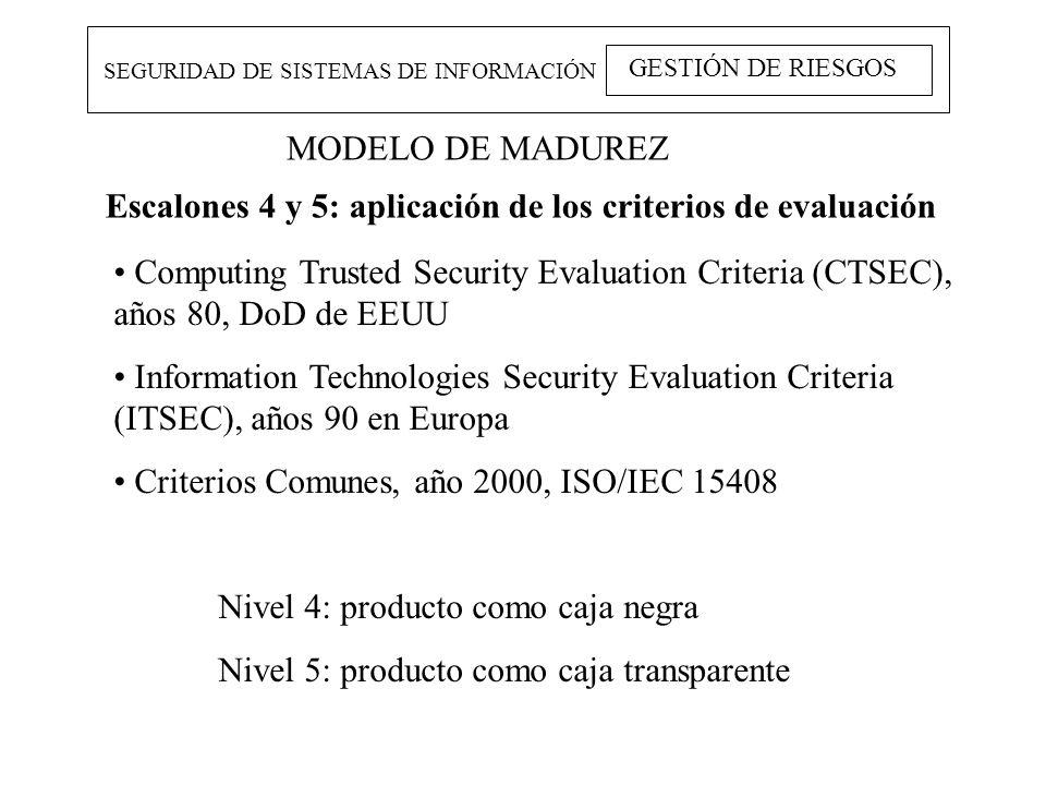 Escalones 4 y 5: aplicación de los criterios de evaluación