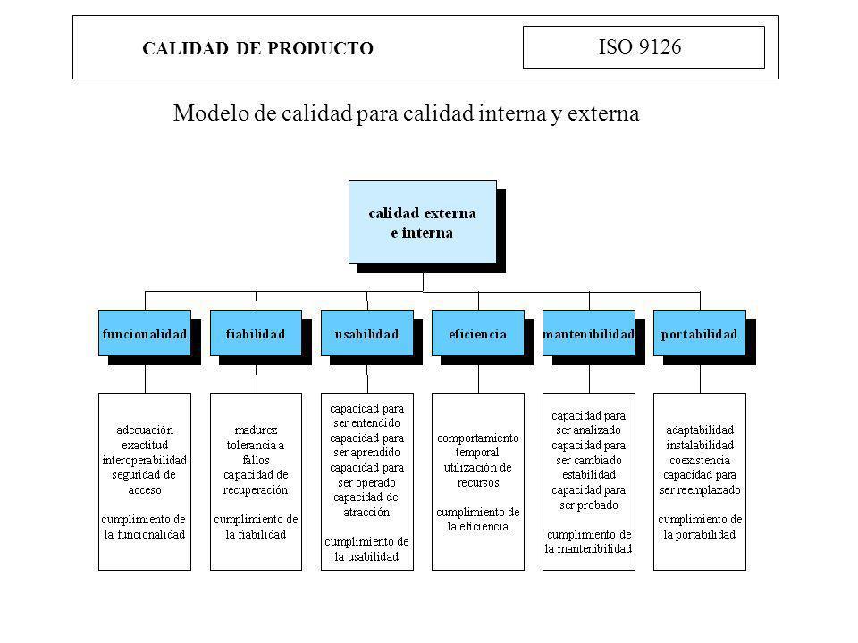 Modelo de calidad para calidad interna y externa
