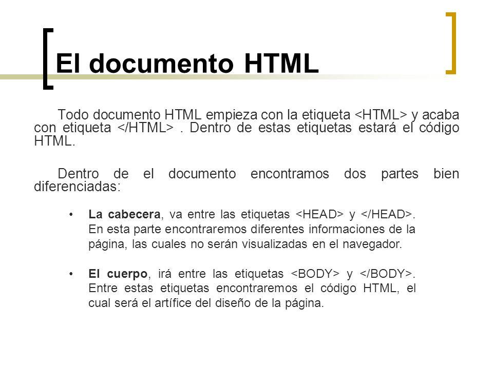 El documento HTML Todo documento HTML empieza con la etiqueta <HTML> y acaba con etiqueta </HTML> . Dentro de estas etiquetas estará el código HTML.