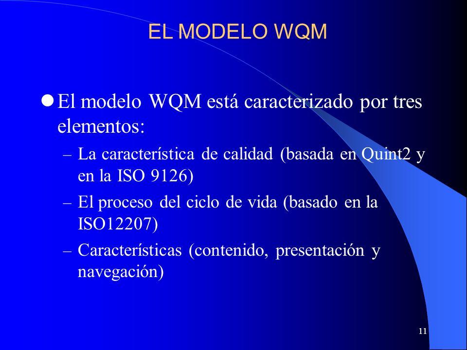 El modelo WQM está caracterizado por tres elementos:
