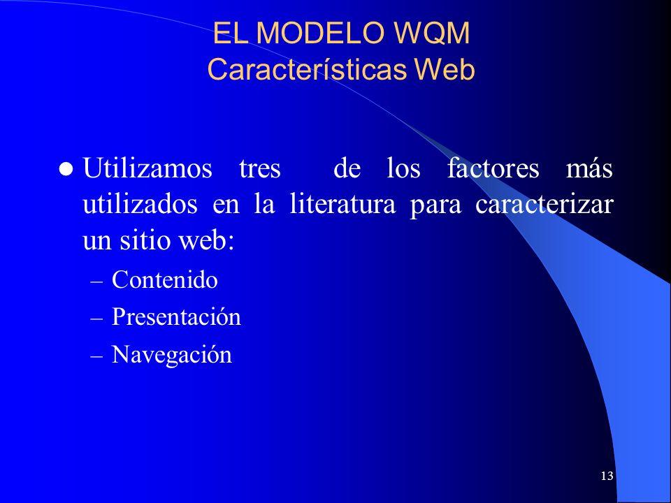 EL MODELO WQM Características Web