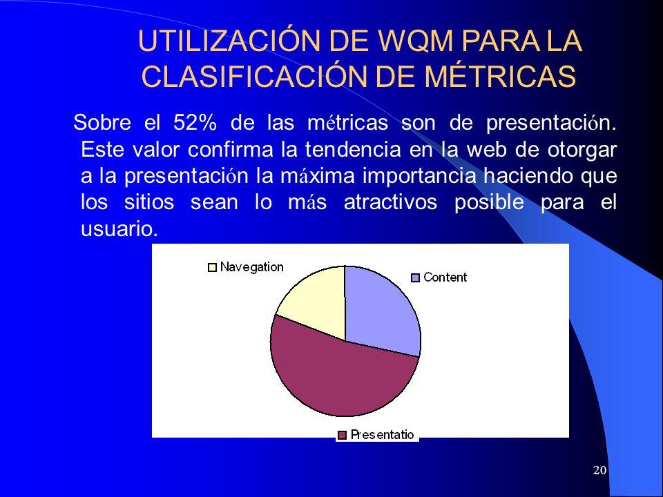 UTILIZACIÓN DE WQM PARA LA CLASIFICACIÓN DE MÉTRICAS