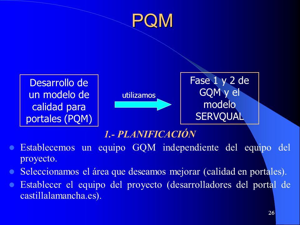 PQM Fase 1 y 2 de GQM y el modelo SERVQUAL