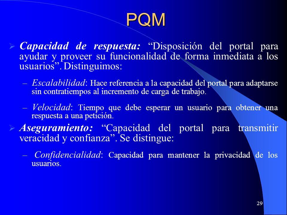 PQMCapacidad de respuesta: Disposición del portal para ayudar y proveer su funcionalidad de forma inmediata a los usuarios . Distinguimos: