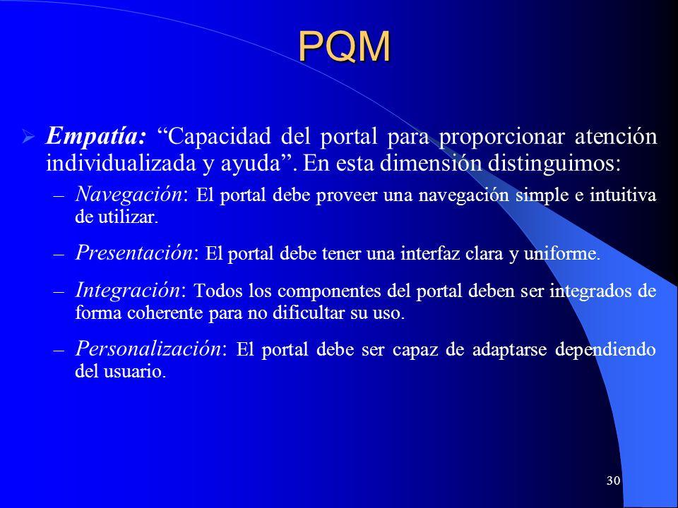 PQM Empatía: Capacidad del portal para proporcionar atención individualizada y ayuda . En esta dimensión distinguimos: