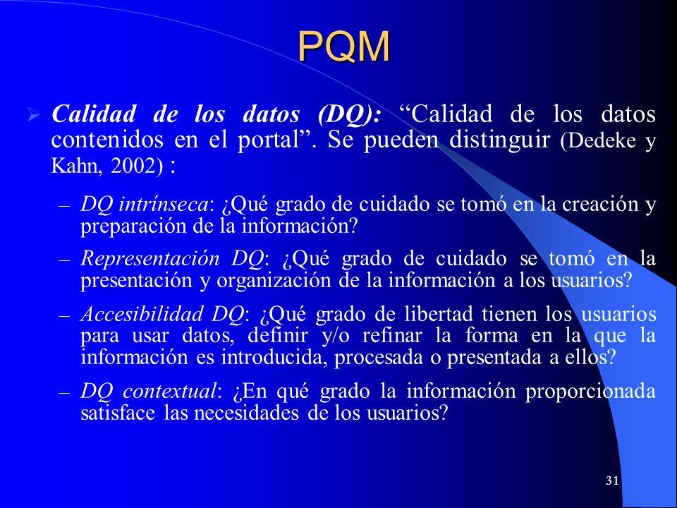 PQM Calidad de los datos (DQ): Calidad de los datos contenidos en el portal . Se pueden distinguir (Dedeke y Kahn, 2002) :
