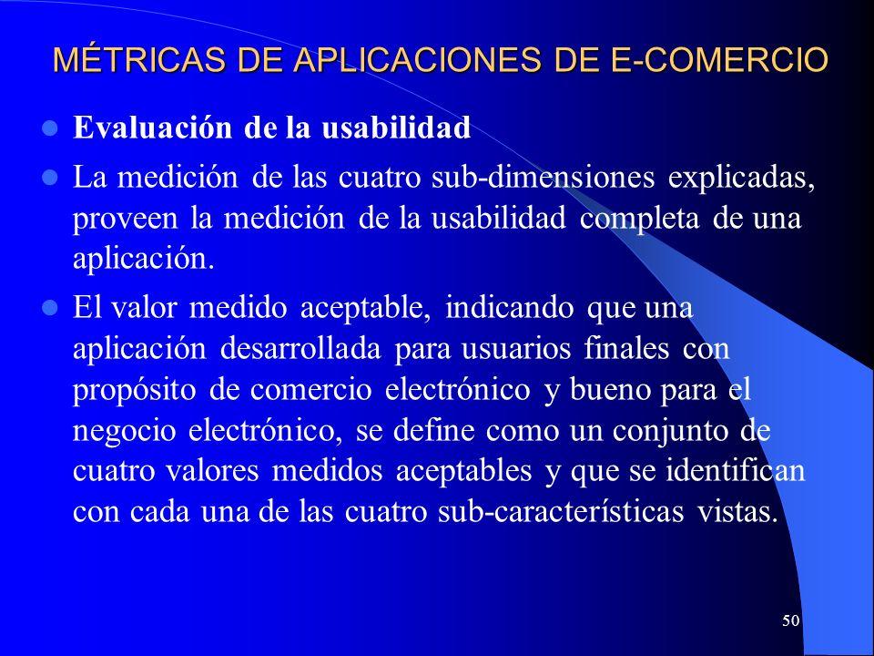 MÉTRICAS DE APLICACIONES DE E-COMERCIO