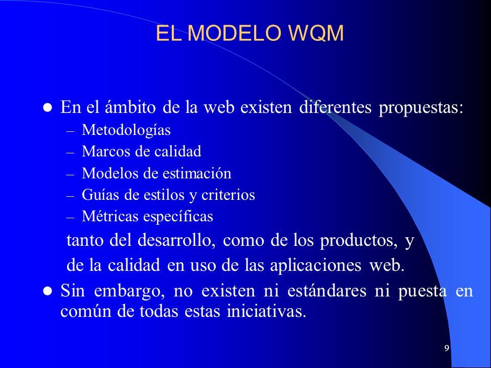 EL MODELO WQM En el ámbito de la web existen diferentes propuestas: