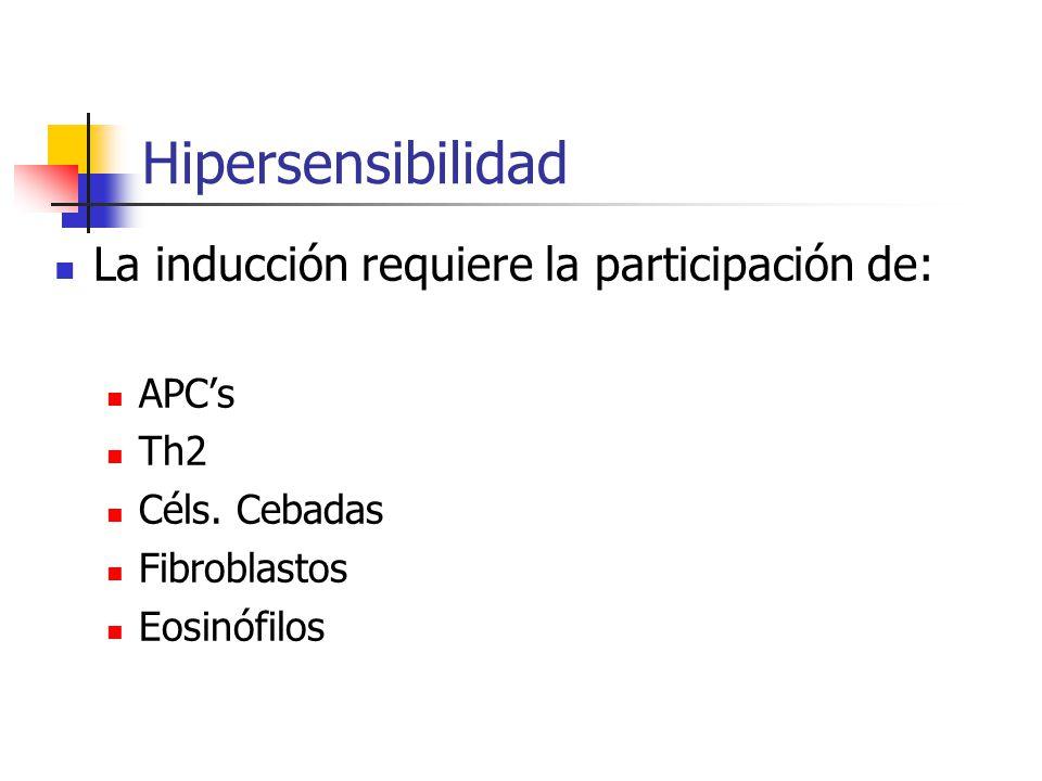 Hipersensibilidad La inducción requiere la participación de: APC's Th2