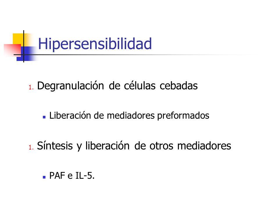 Hipersensibilidad Degranulación de células cebadas