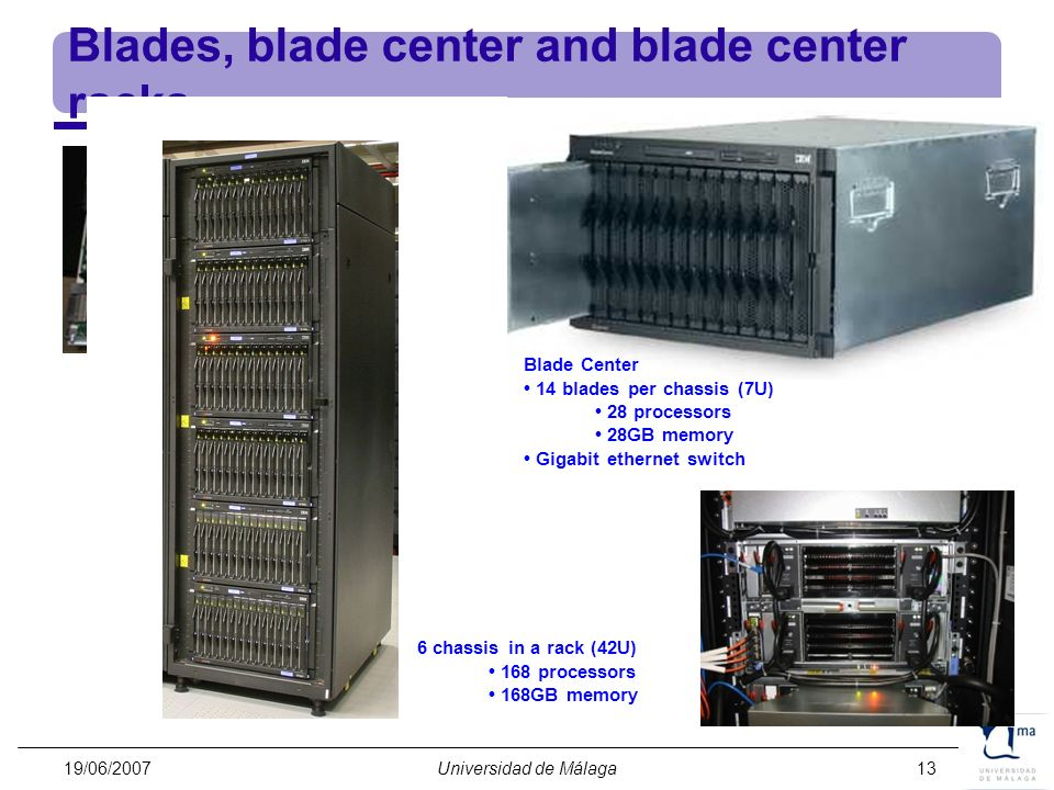 Blades, blade center and blade center racks
