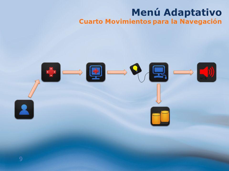 Menú Adaptativo Cuarto Movimientos para la Navegación