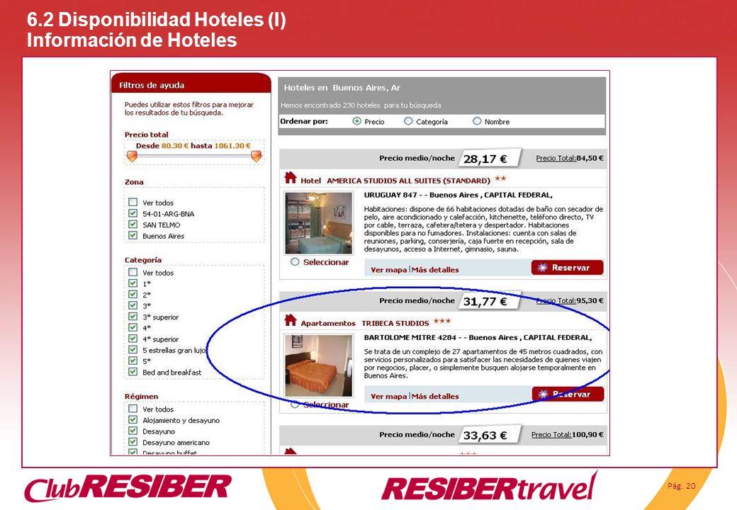 6.2 Disponibilidad Hoteles (I) Información de Hoteles