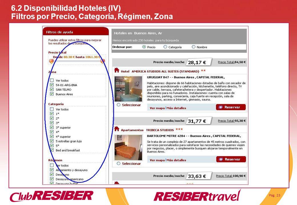 6. 2 Disponibilidad Hoteles (IV)