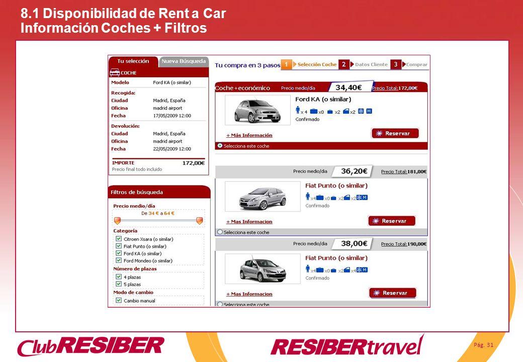 8.1 Disponibilidad de Rent a Car Información Coches + Filtros
