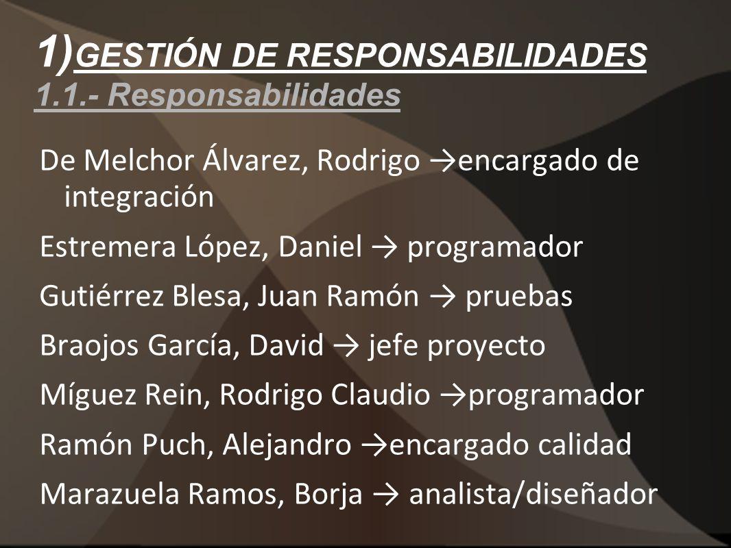 1)GESTIÓN DE RESPONSABILIDADES 1.1.- Responsabilidades