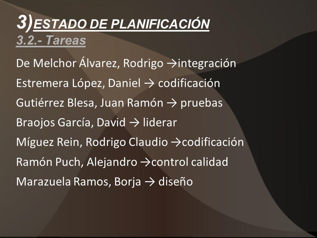 3)ESTADO DE PLANIFICACIÓN 3.2.- Tareas