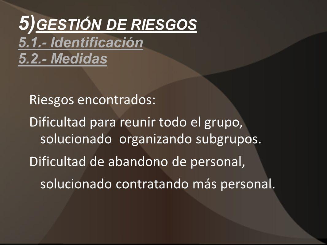 5)GESTIÓN DE RIESGOS 5.1.- Identificación 5.2.- Medidas