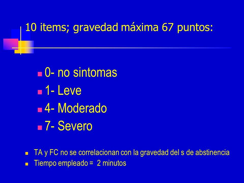 0- no sintomas 1- Leve 4- Moderado 7- Severo