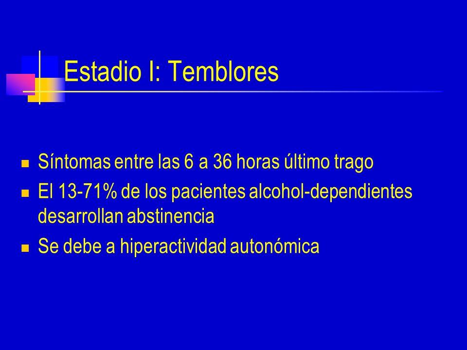Estadio I: Temblores Síntomas entre las 6 a 36 horas último trago