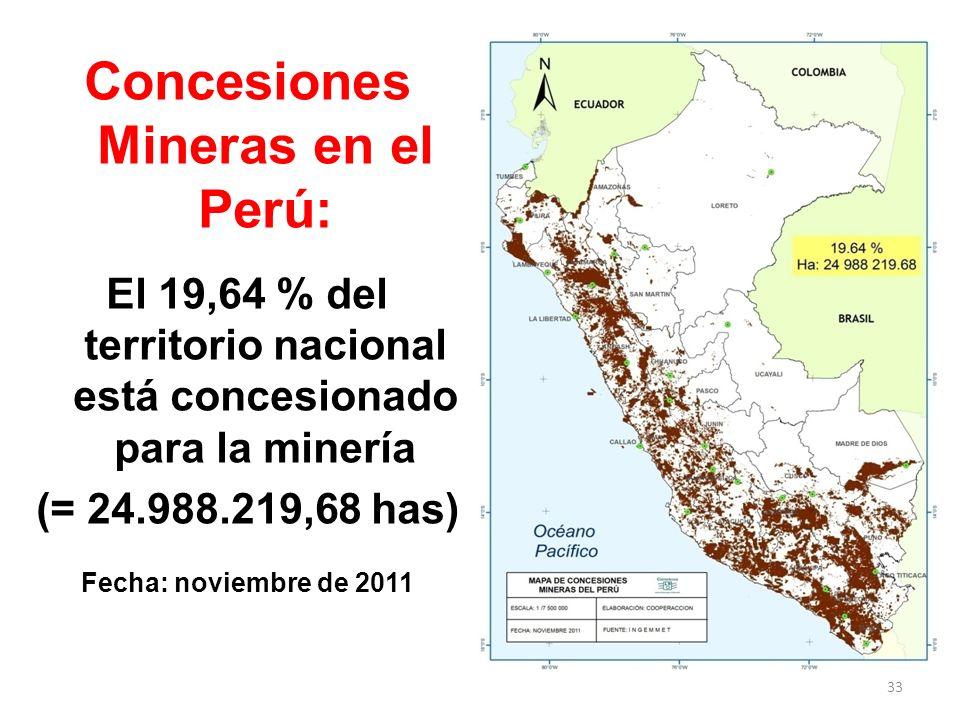 Concesiones Mineras en el Perú:
