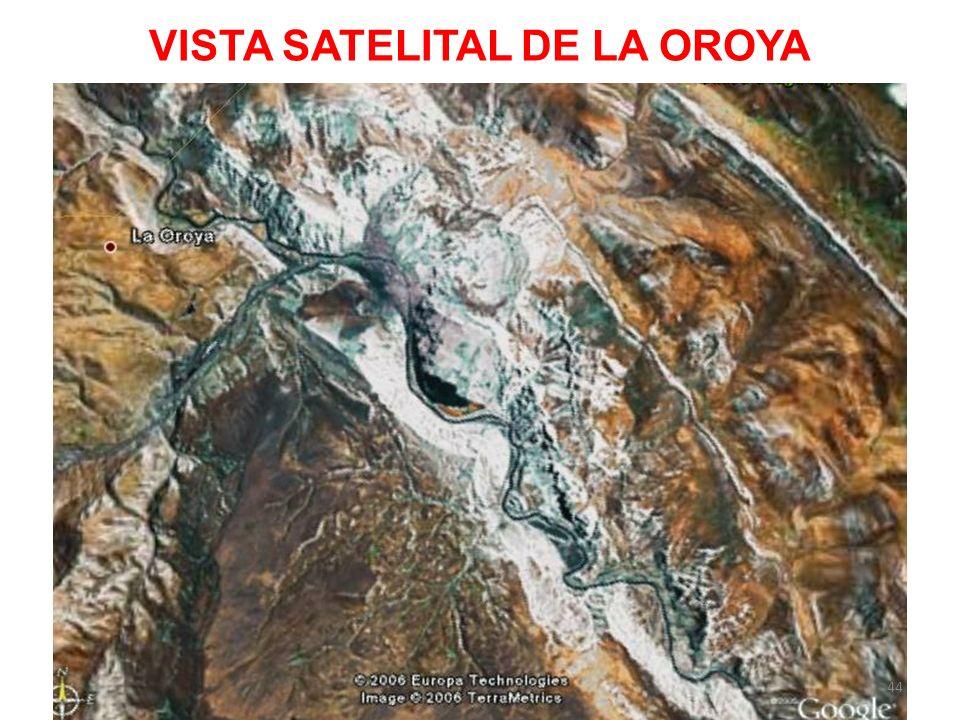 VISTA SATELITAL DE LA OROYA
