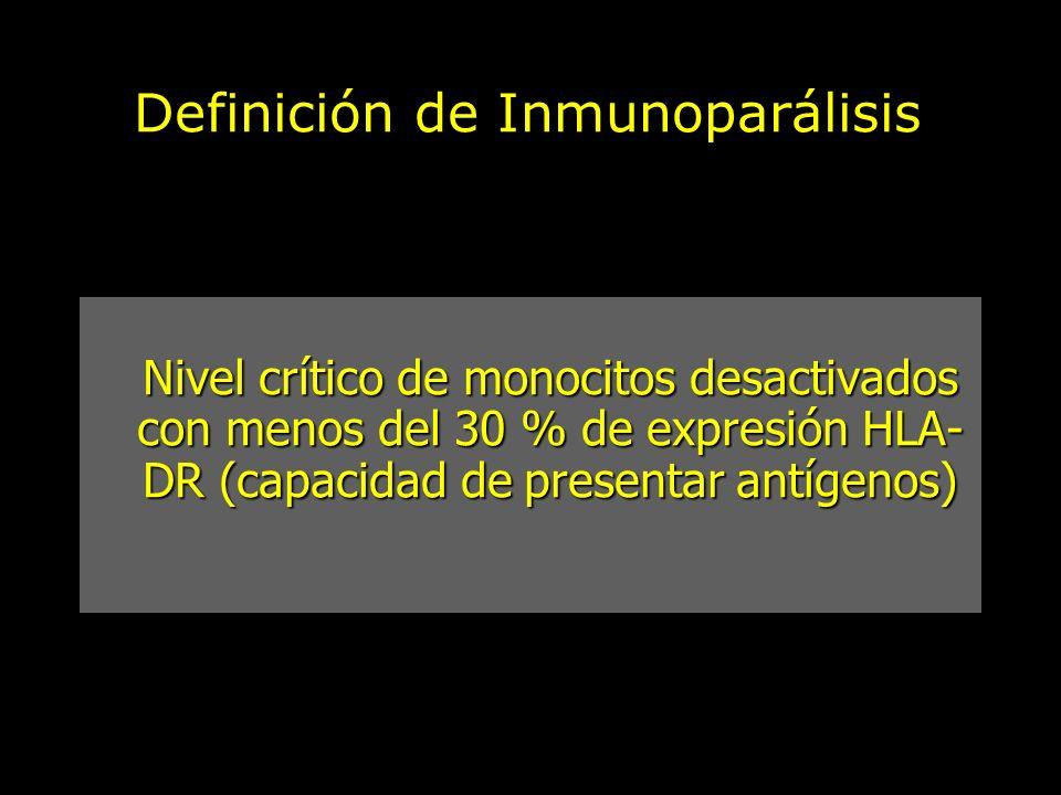 Definición de Inmunoparálisis