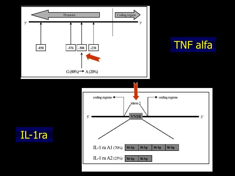 TNF alfa IL-1ra