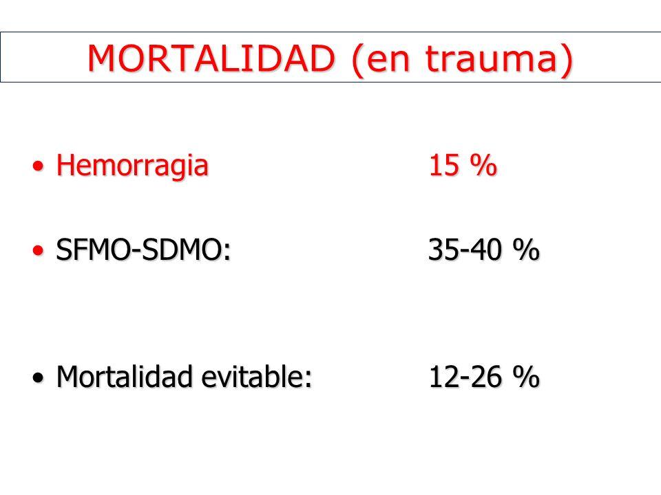 MORTALIDAD (en trauma)