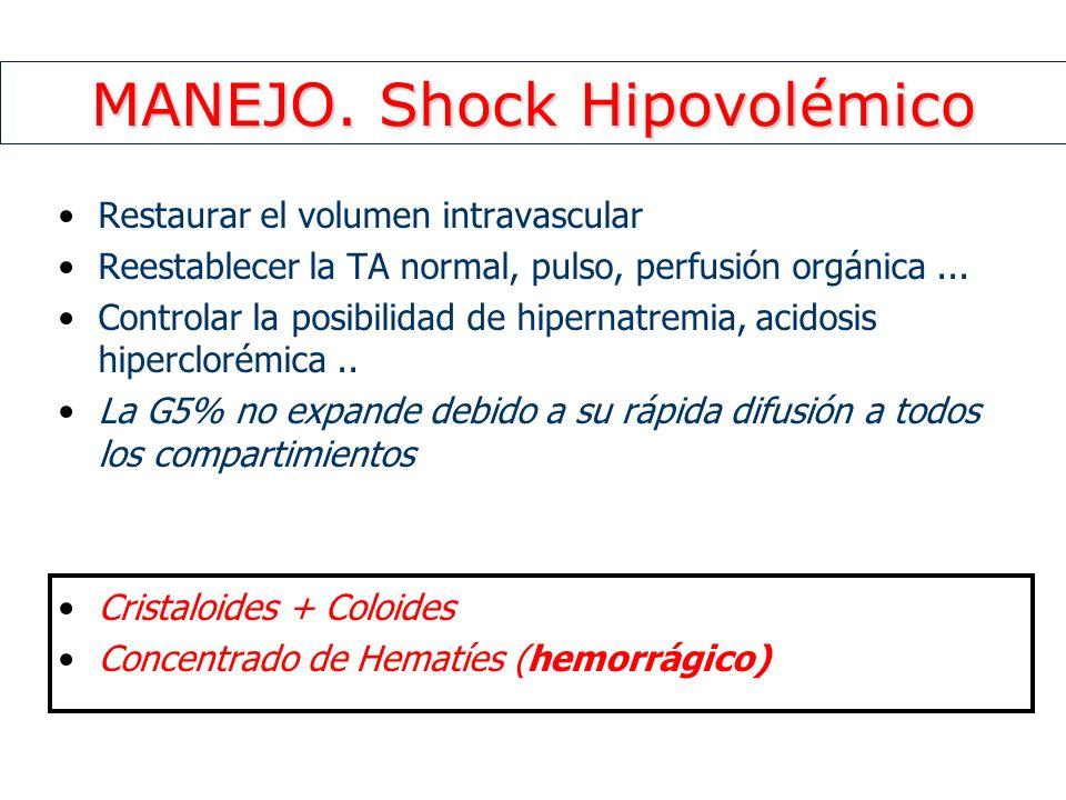 MANEJO. Shock Hipovolémico